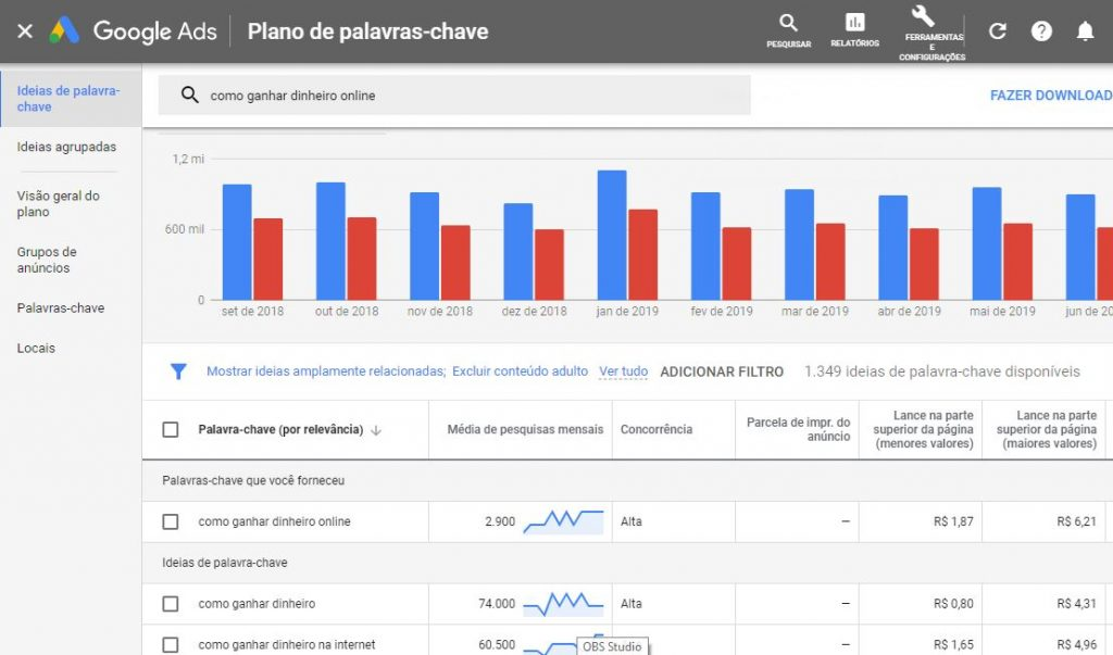 Criar blog profissional Planejador palavra chave 1024x603 - Como Criar Blog Profissional em WordPress e Fazer Vendas Online